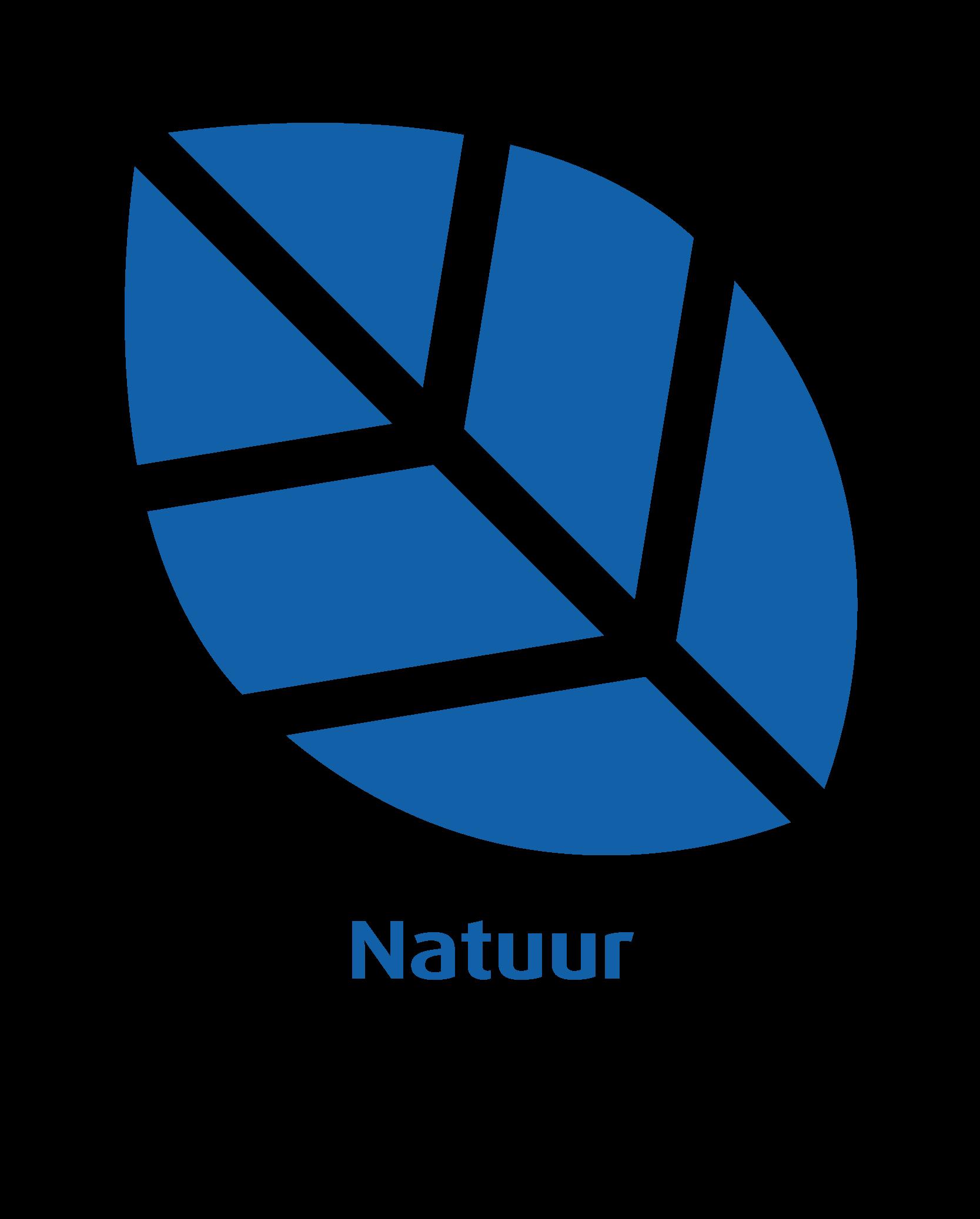 natuur blad