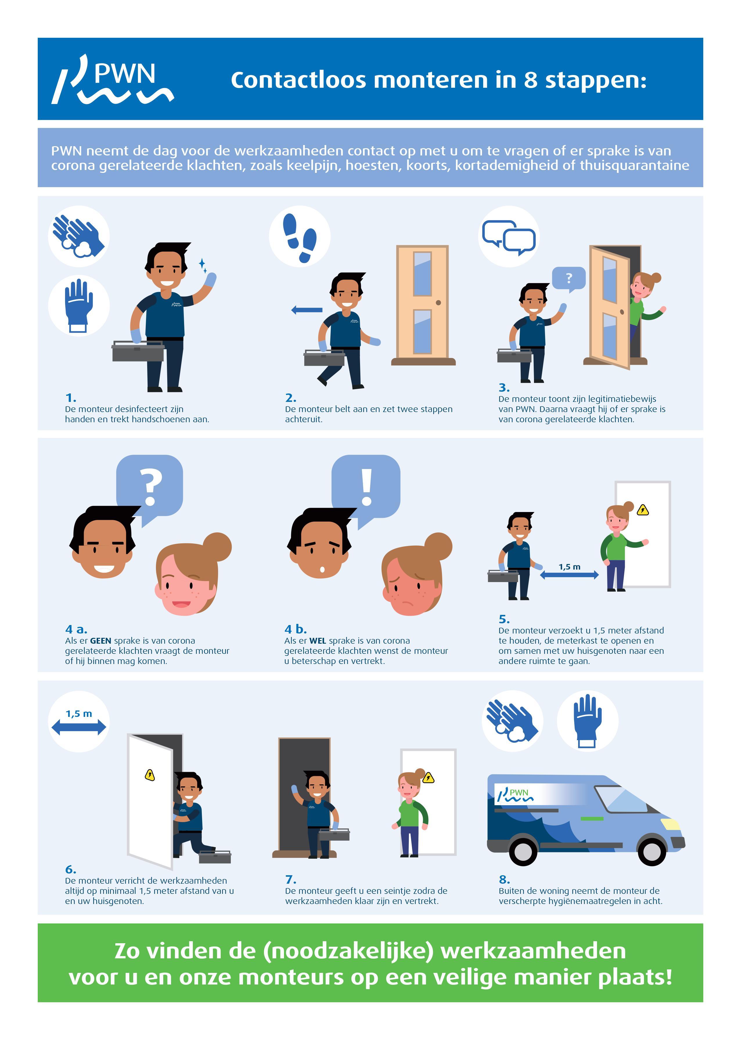 infographic_contactloos_monteren.jpg