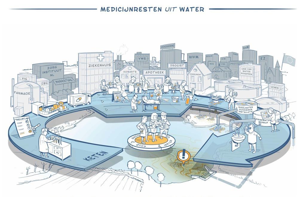 medicijnresten uit water DEF